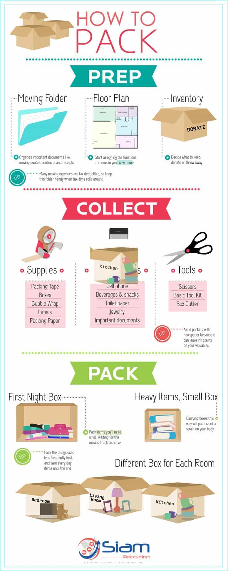 international-move-how-to-pack