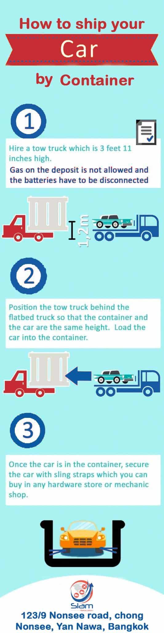 import-car-container-thailand
