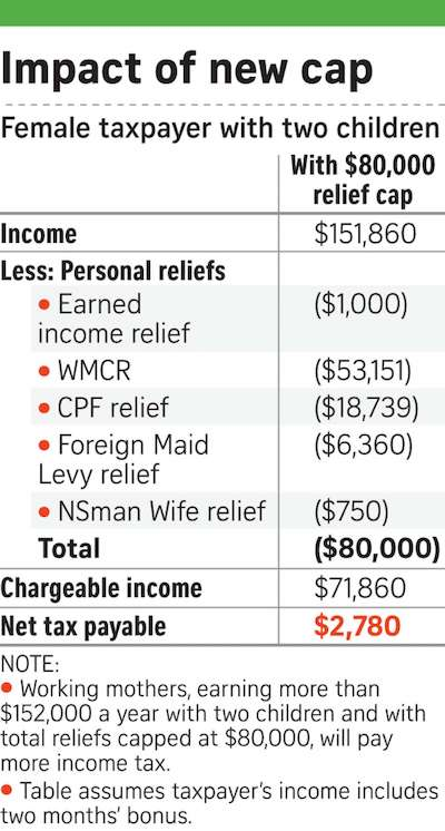 personal-income-tax-singapore